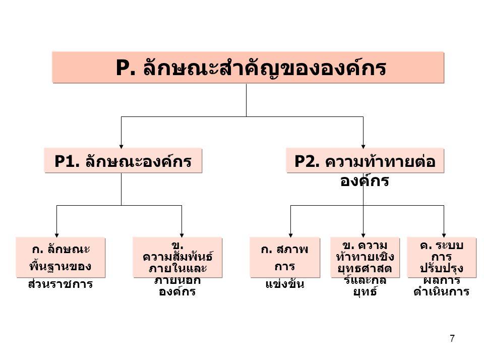 P. ลักษณะสำคัญขององค์กร