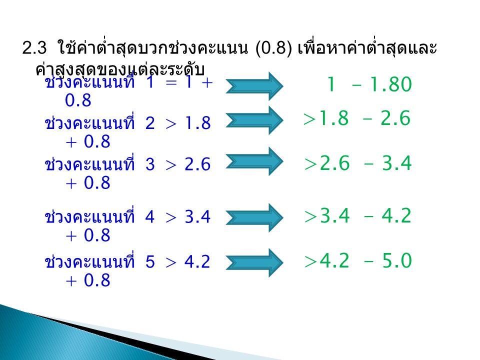 1 - 1.80 >1.8 - 2.6 >2.6 - 3.4 >3.4 - 4.2 >4.2 - 5.0