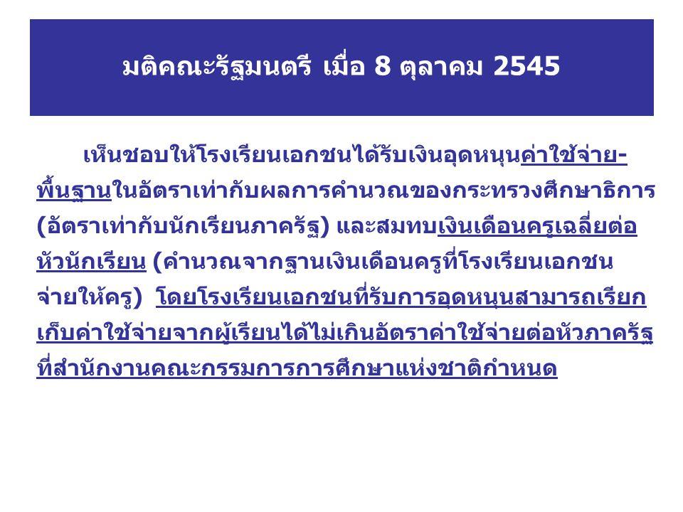 มติคณะรัฐมนตรี เมื่อ 8 ตุลาคม 2545