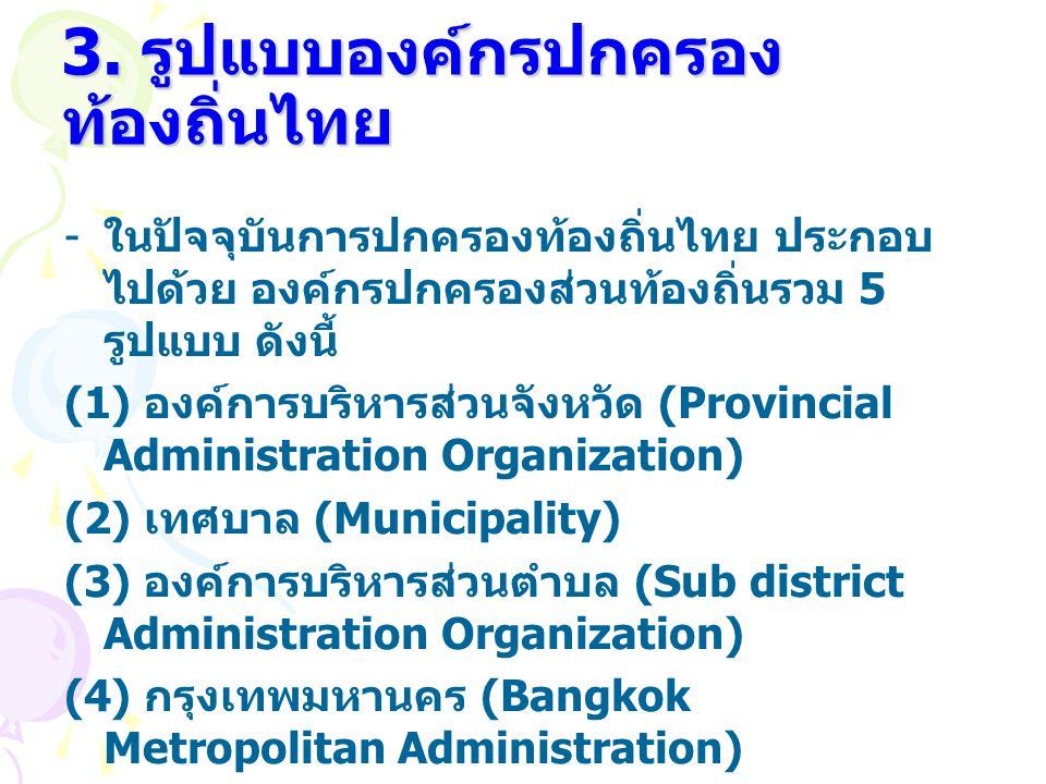3. รูปแบบองค์กรปกครองท้องถิ่นไทย