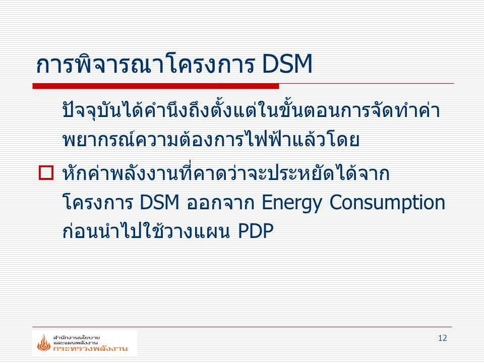 การพิจารณาโครงการ DSM