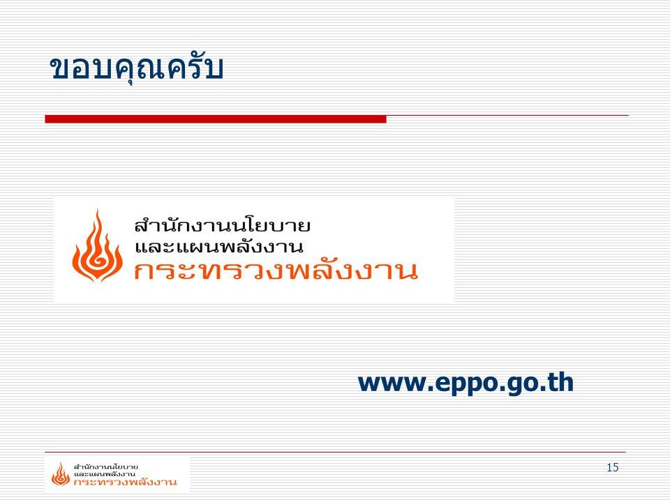 ขอบคุณครับ www.eppo.go.th