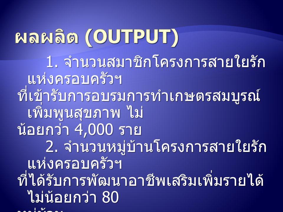 ผลผลิต (OUTPUT)