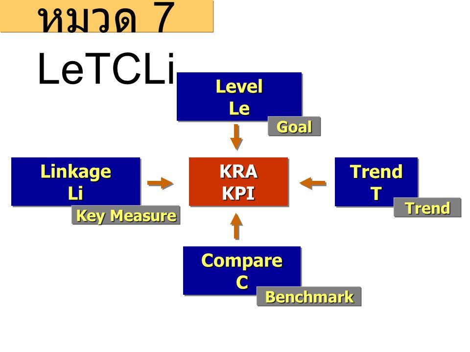 การประเมิน หมวด 7 LeTCLi