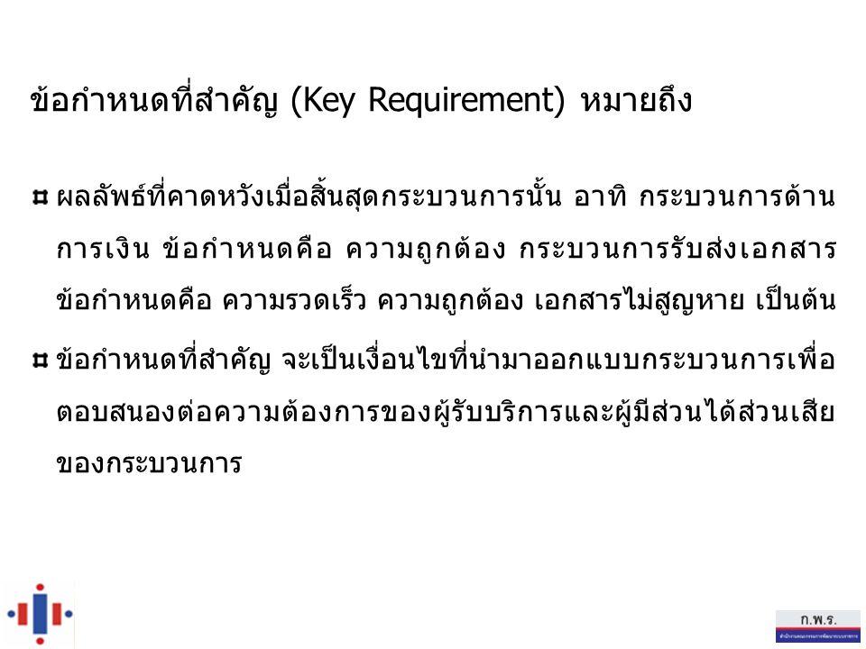 ข้อกำหนดที่สำคัญ (Key Requirement) หมายถึง