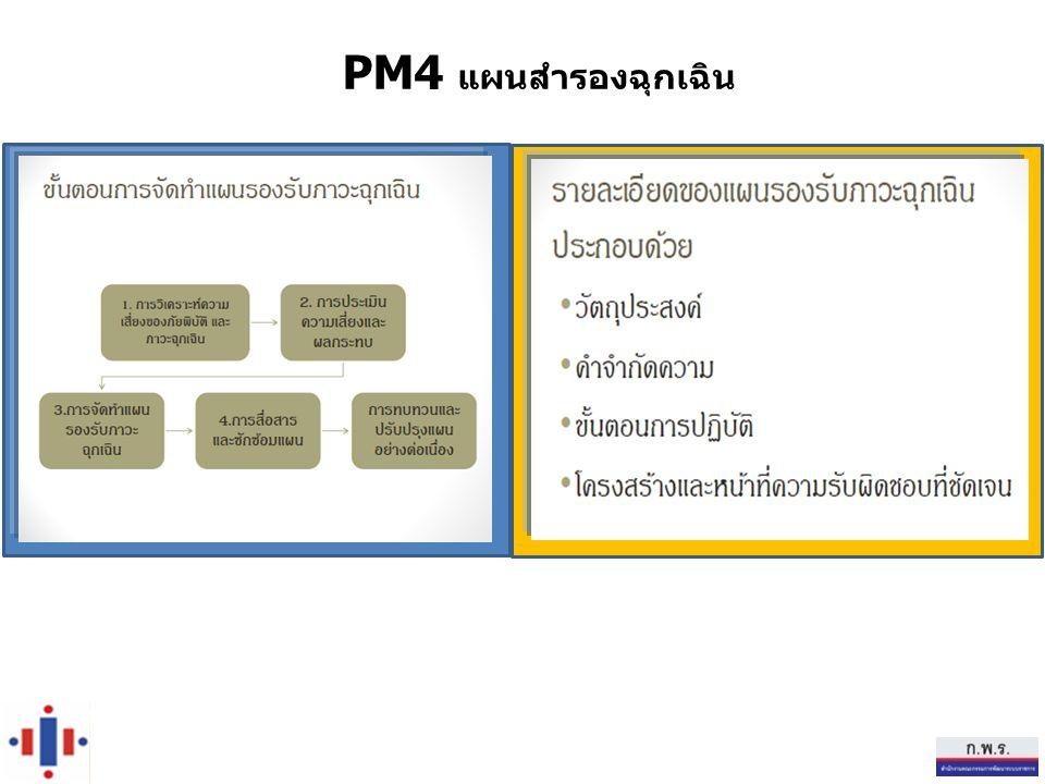 PM4 แผนสำรองฉุกเฉิน