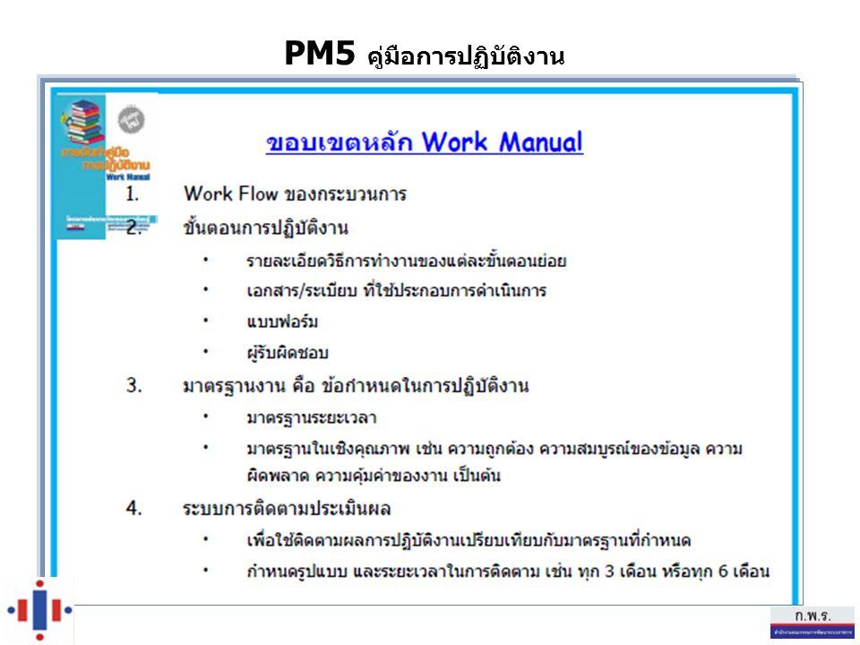 PM5 คู่มือการปฏิบัติงาน