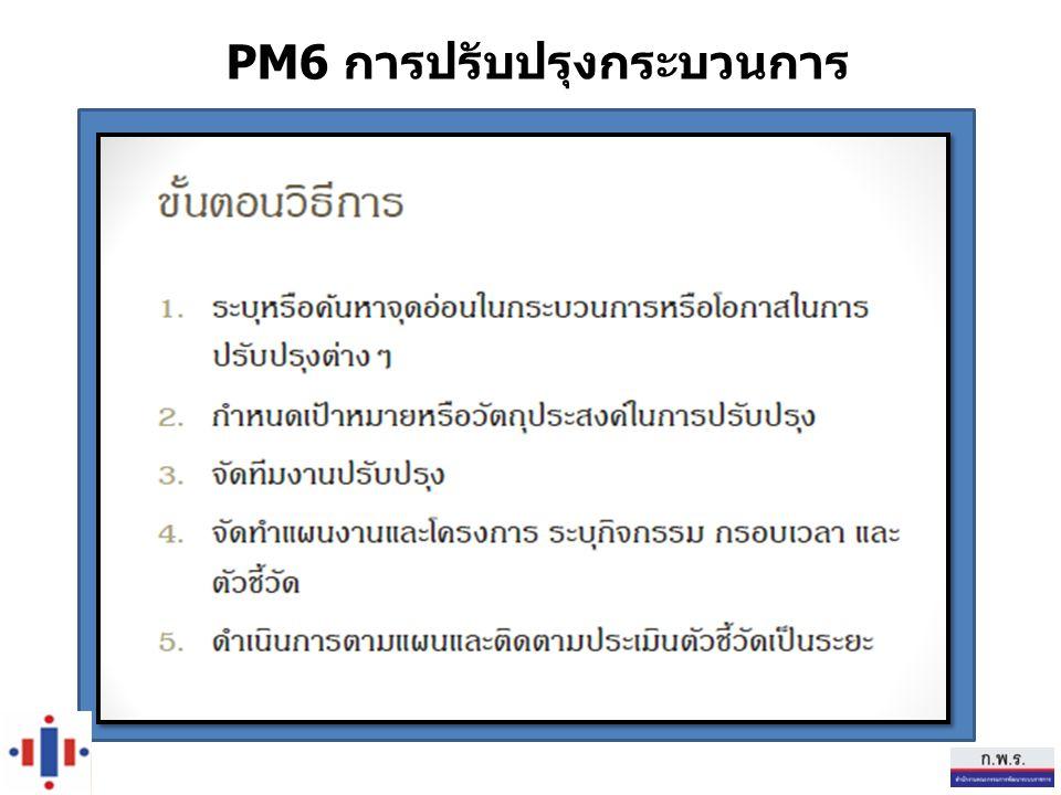 PM6 การปรับปรุงกระบวนการ
