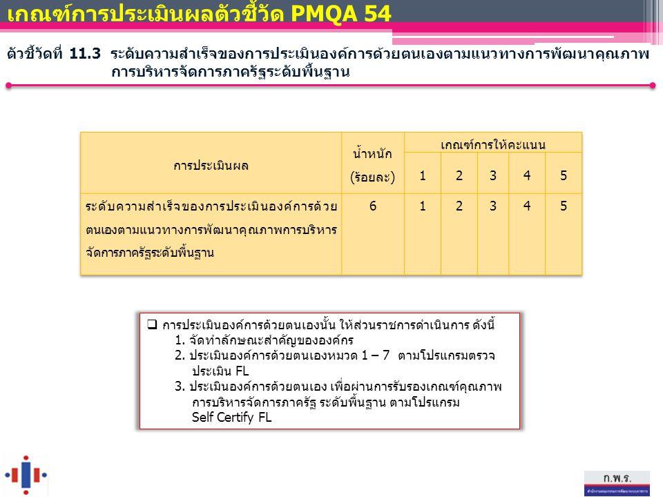 เกณฑ์การประเมินผลตัวชี้วัด PMQA 54