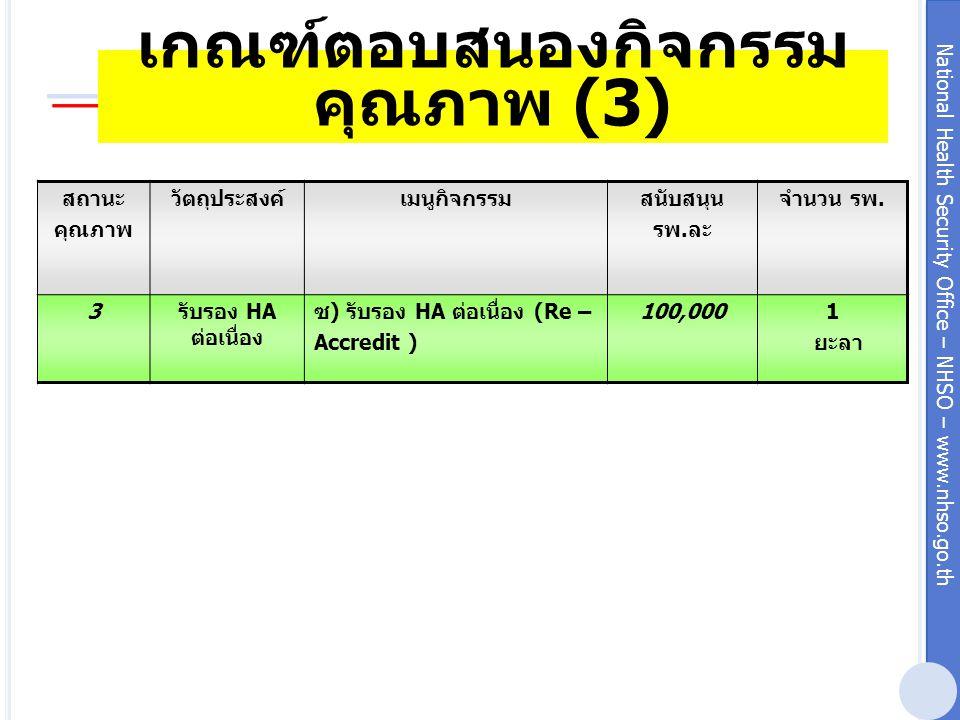 เกณฑ์ตอบสนองกิจกรรมคุณภาพ (3)