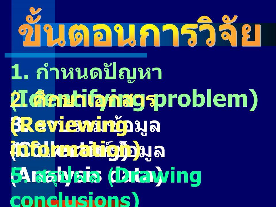1. กำหนดปัญหา (Identifying problem)