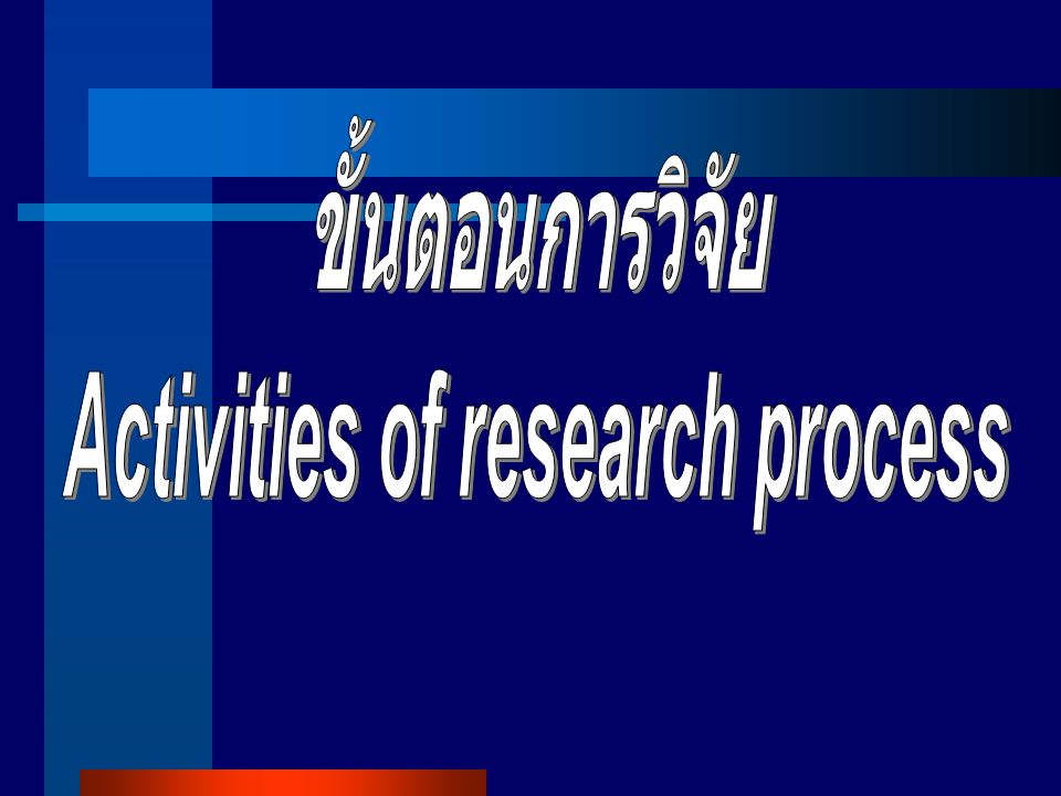 Activities of research process