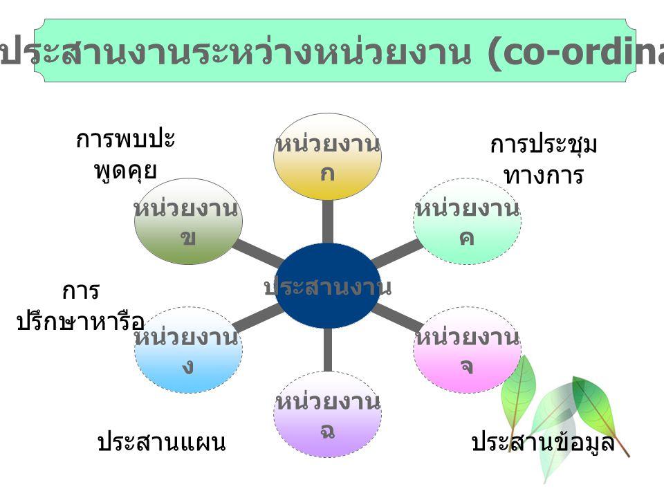 การประสานงานระหว่างหน่วยงาน (co-ordination)