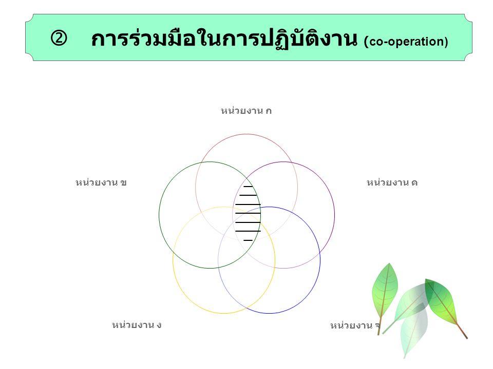  การร่วมมือในการปฏิบัติงาน (co-operation)