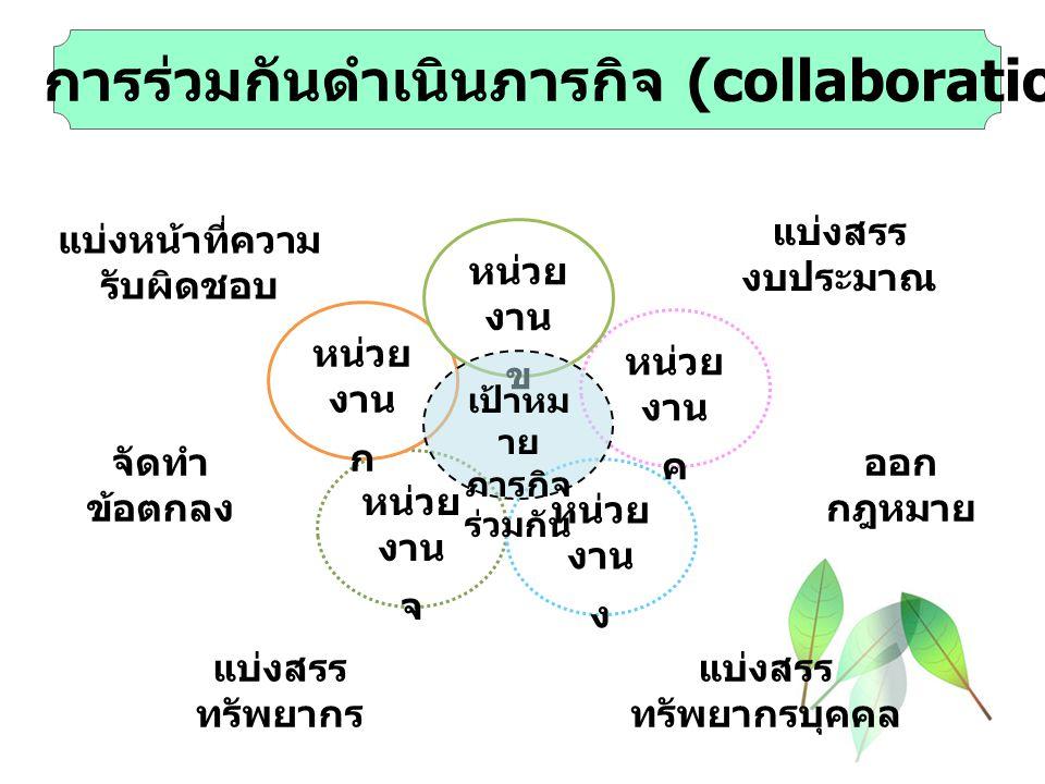  การร่วมกันดำเนินภารกิจ (collaboration)