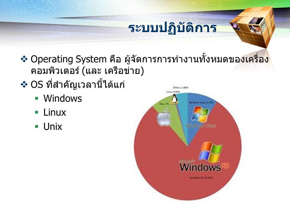 ระบบปฏิบัติการ Operating System คือ ผู้จัดการการทำงานทั้งหมดของเครื่องคอมพิวเตอร์ (และ เครือข่าย) OS ที่สำคัญเวลานี้ได้แก่