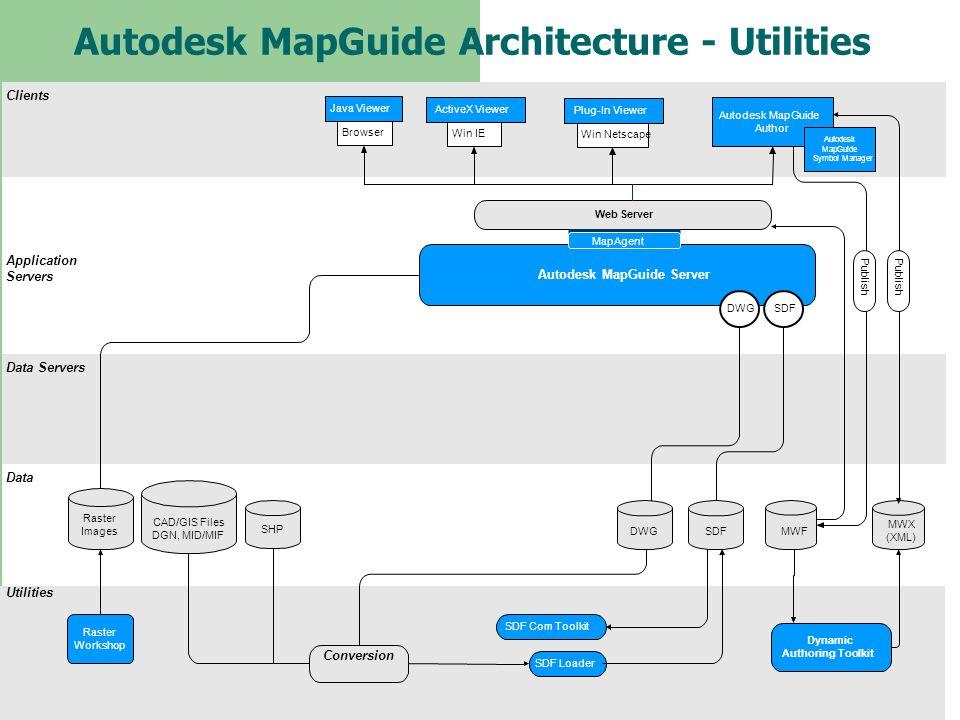 Autodesk MapGuide Architecture - Utilities