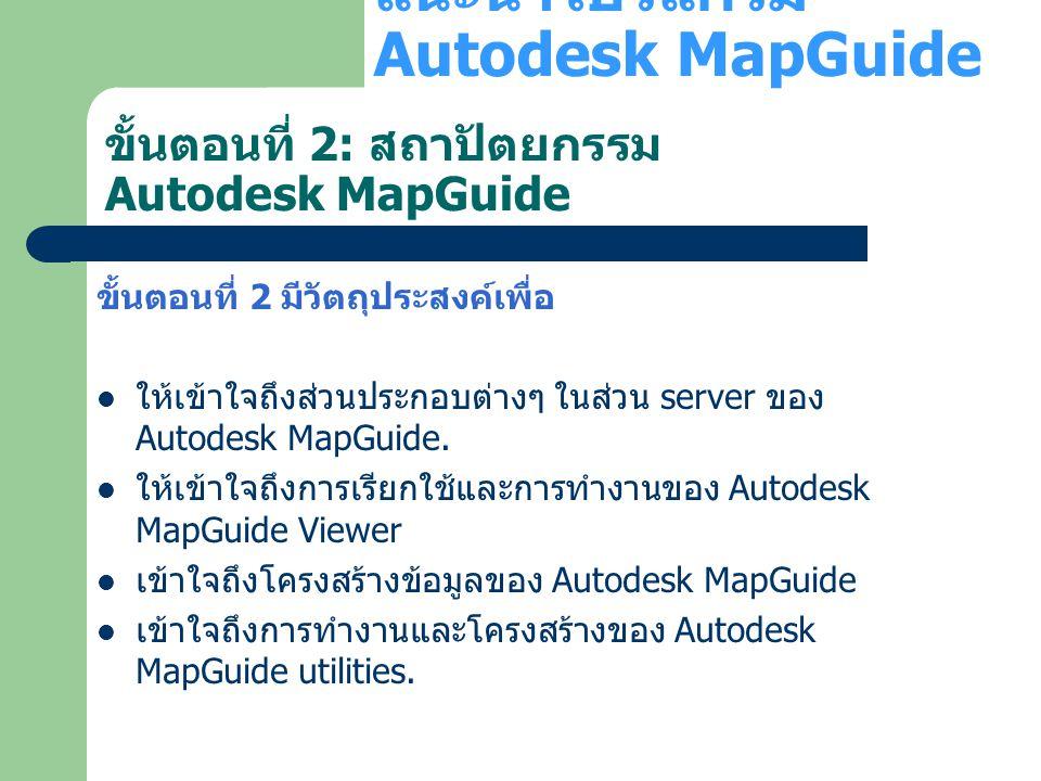 ขั้นตอนที่ 2: สถาปัตยกรรม Autodesk MapGuide