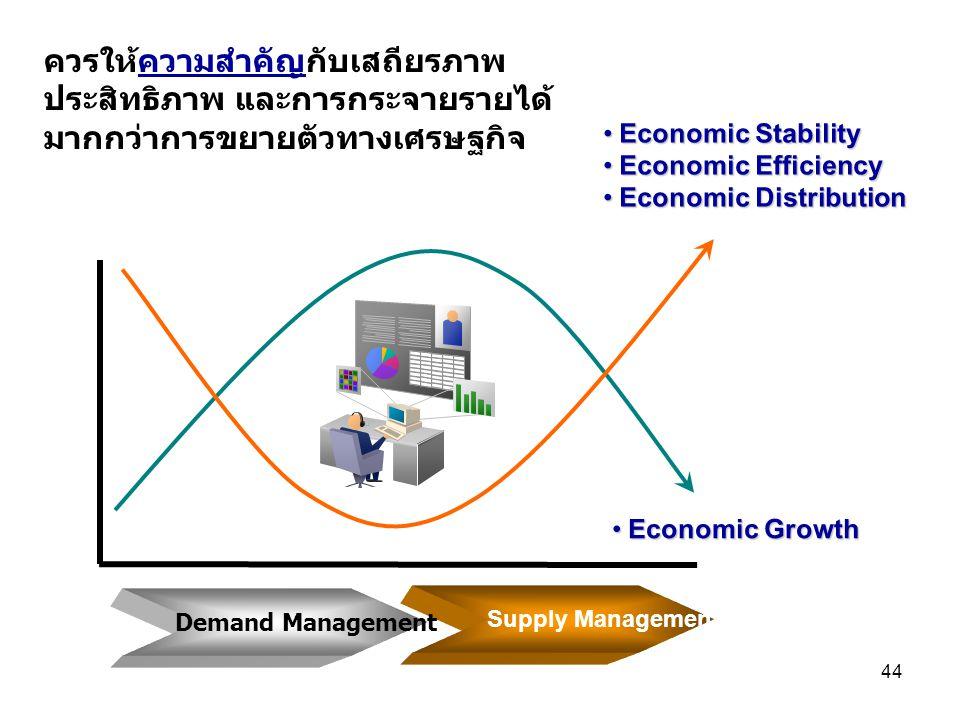 ควรให้ความสำคัญกับเสถียรภาพ ประสิทธิภาพ และการกระจายรายได้มากกว่าการขยายตัวทางเศรษฐกิจ