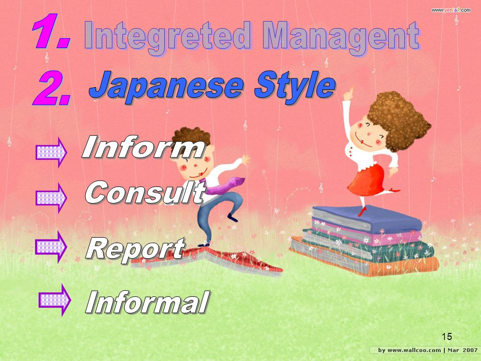 1. Integreted Managent 2. Japanese Style Inform Consult Report Informal