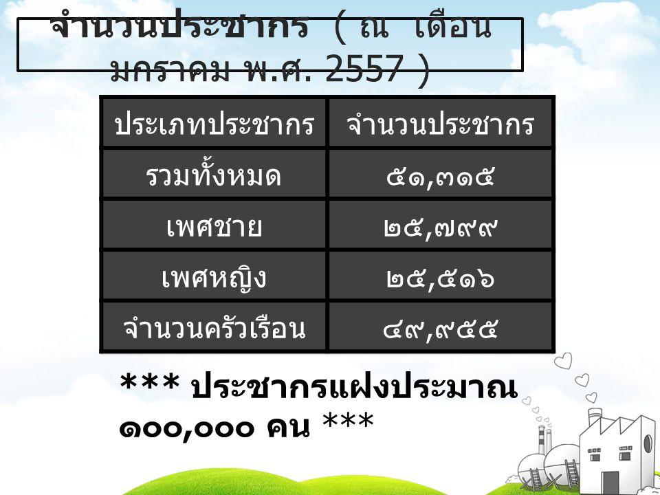 จำนวนประชากร ( ณ เดือนมกราคม พ.ศ. 2557 )