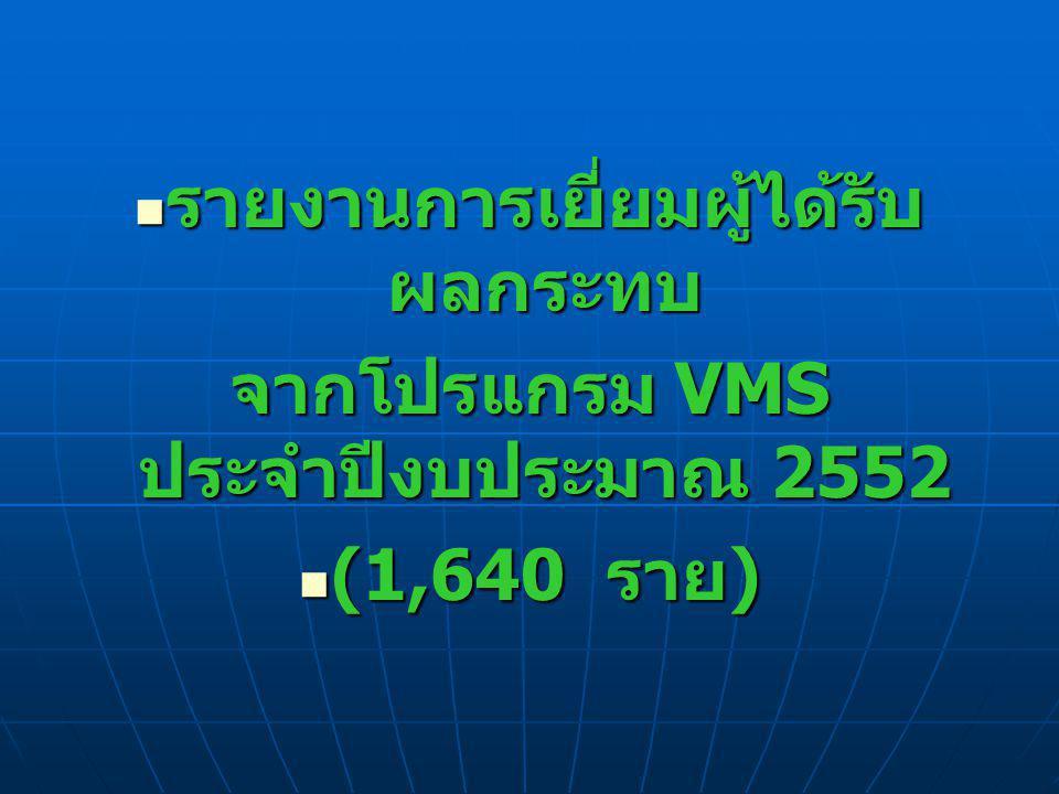 รายงานการเยี่ยมผู้ได้รับผลกระทบ จากโปรแกรม VMS ประจำปีงบประมาณ 2552