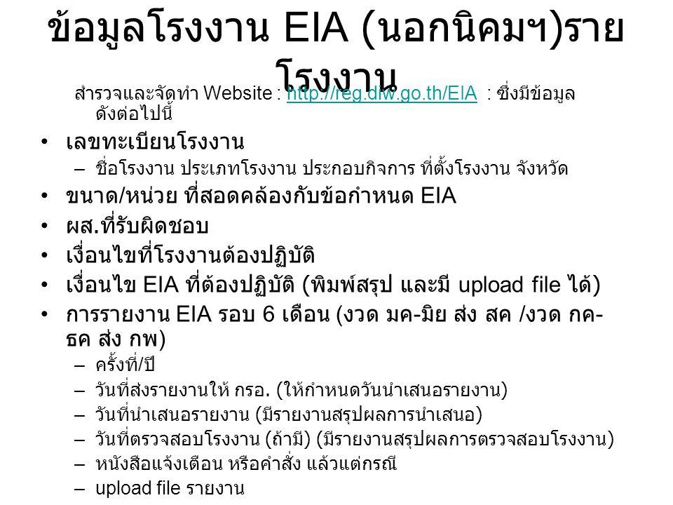 ข้อมูลโรงงาน EIA (นอกนิคมฯ)รายโรงงาน