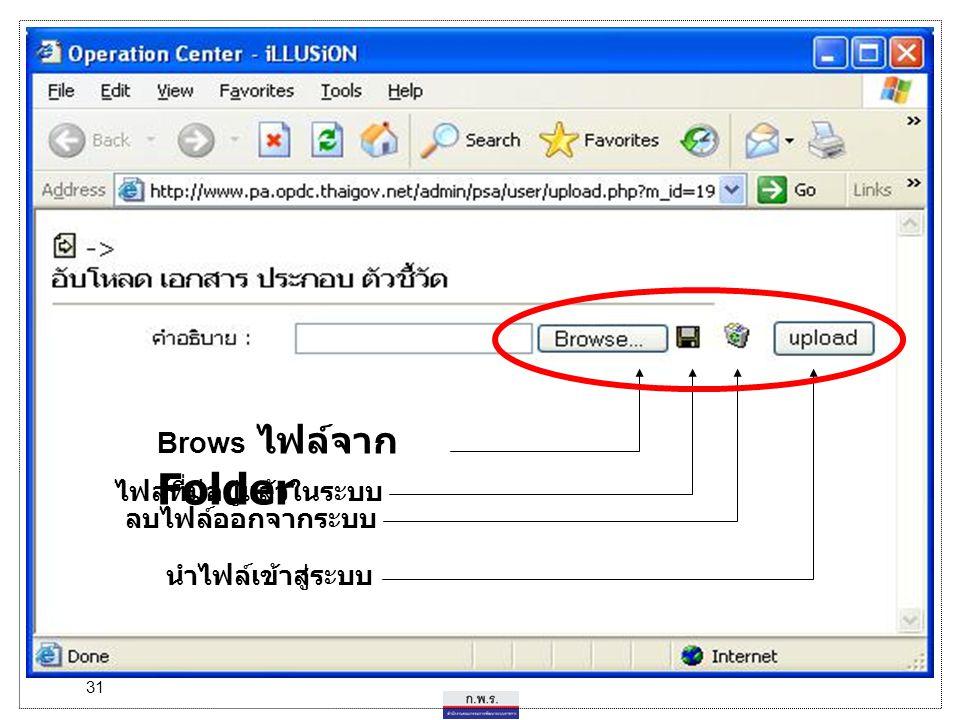 Brows ไฟล์จาก Folder ไฟล์ที่มีอยู่แล้วในระบบ ลบไฟล์ออกจากระบบ