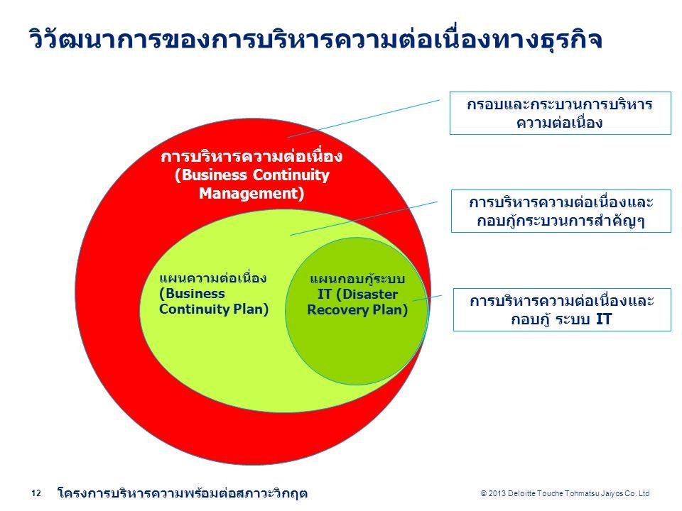 มาตรฐานการบริหารความต่อเนื่องทางธุรกิจ