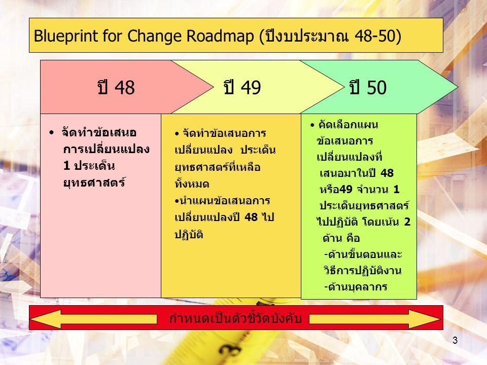 Blueprint for Change Roadmap (ปีงบประมาณ 48-50)