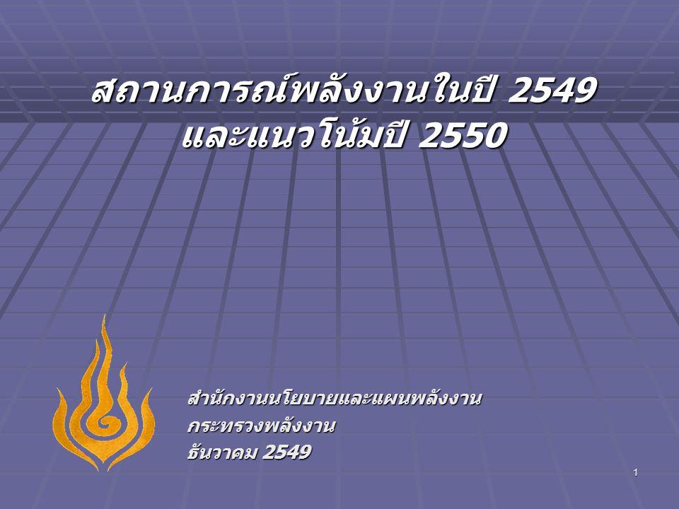สถานการณ์พลังงานในปี 2549 และแนวโน้มปี 2550