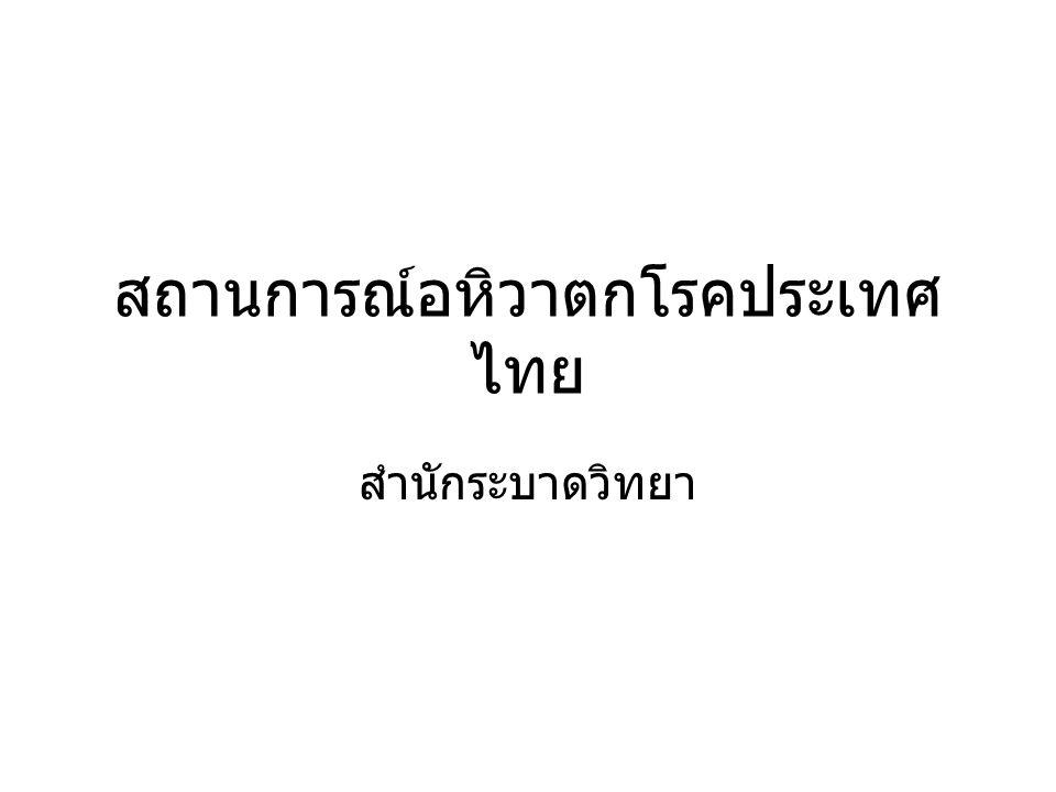 สถานการณ์อหิวาตกโรคประเทศไทย