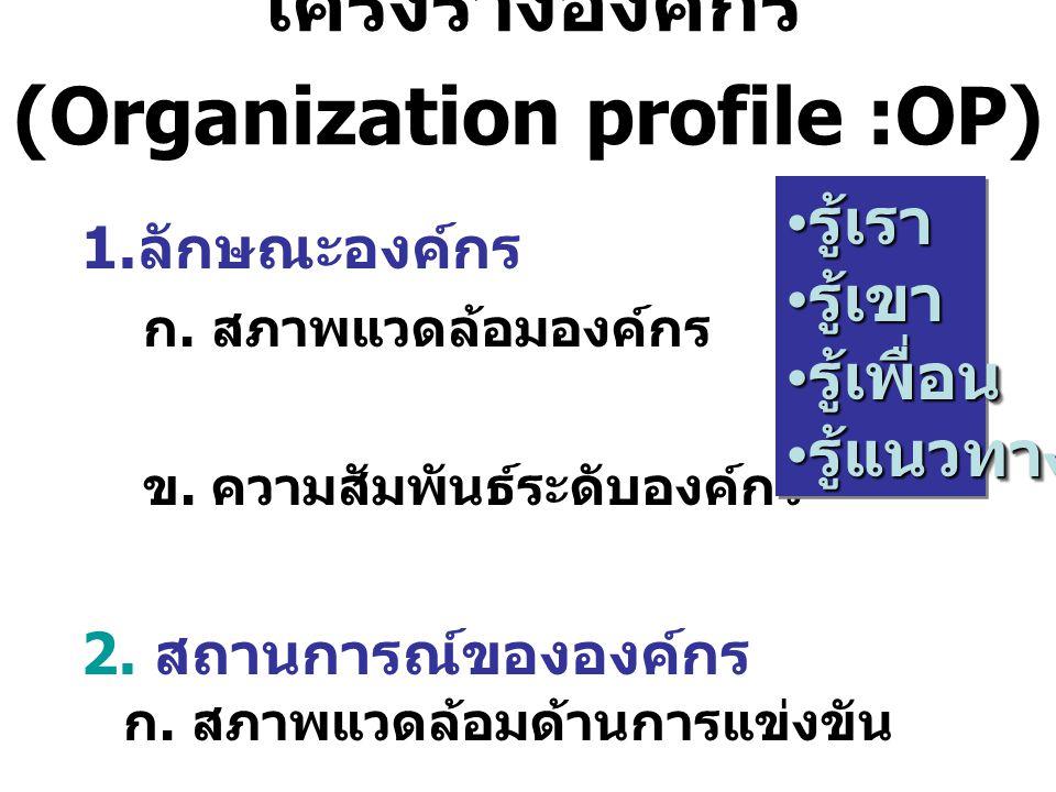 โครงร่างองค์กร (Organization profile :OP)