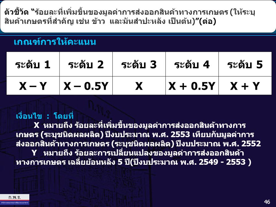 ระดับ 1 ระดับ 2 ระดับ 3 ระดับ 4 ระดับ 5 X – Y X – 0.5Y X X + 0.5Y