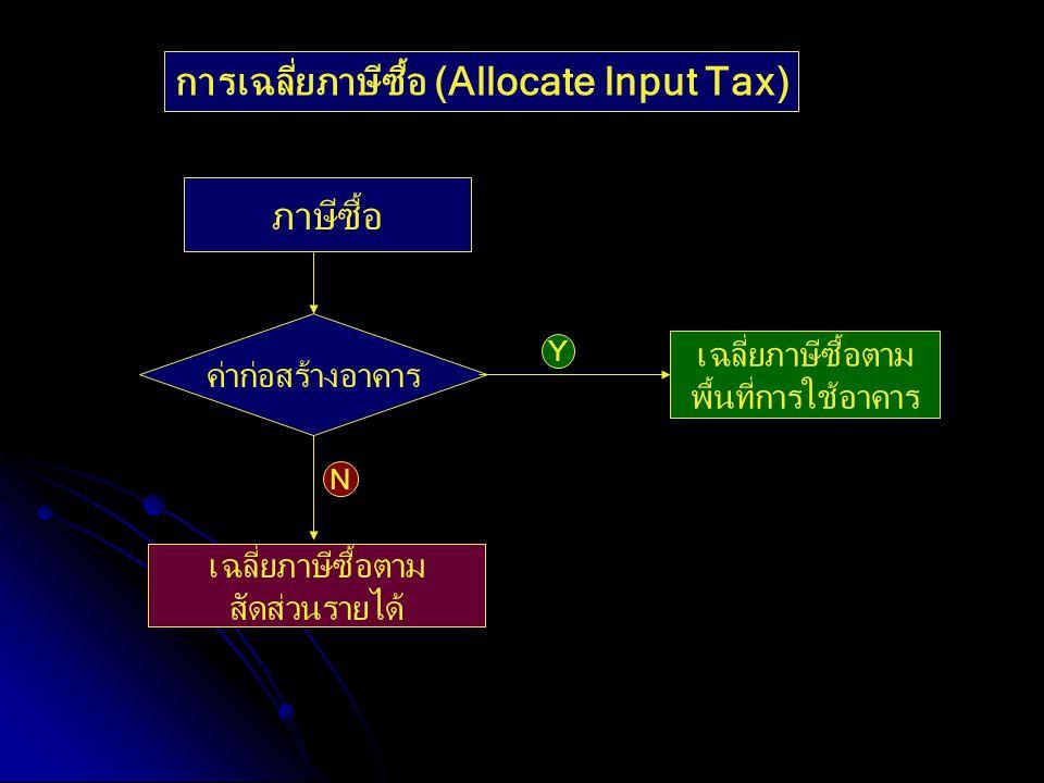 การเฉลี่ยภาษีซื้อ (Allocate Input Tax)