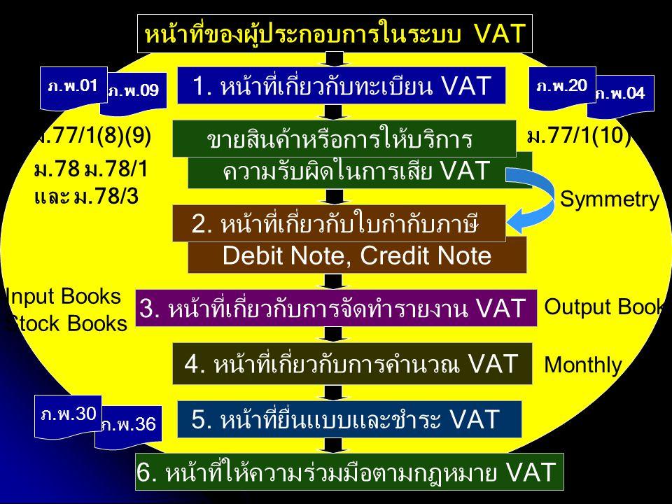 หน้าที่ของผู้ประกอบการในระบบ VAT