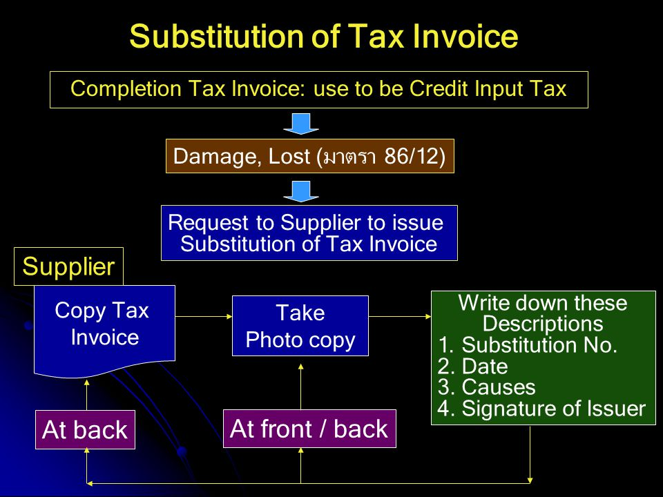 Substitution of Tax Invoice