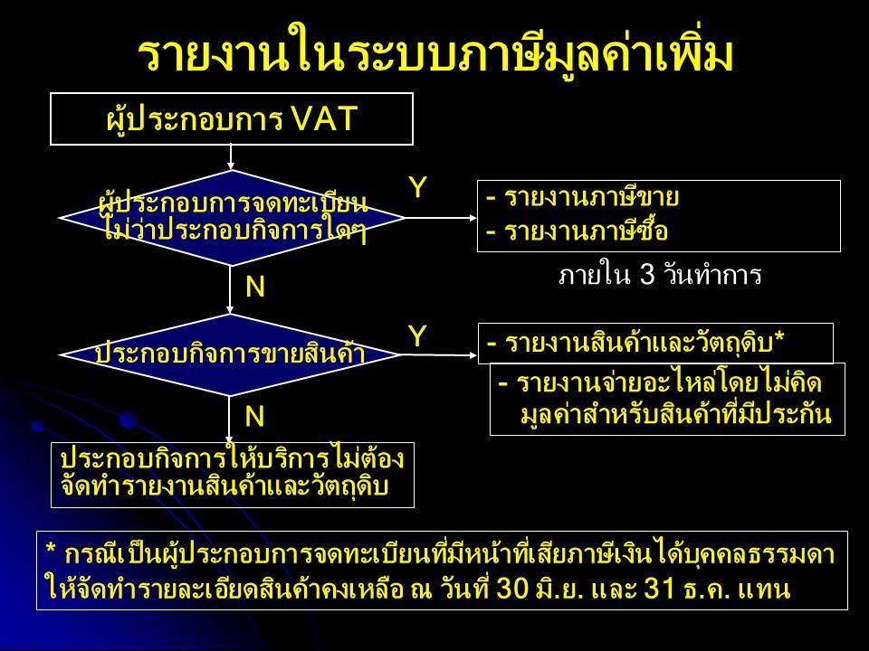 รายงานในระบบภาษีมูลค่าเพิ่ม