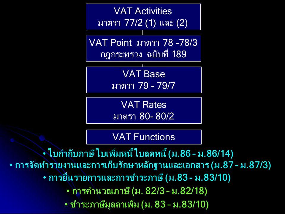 VAT Point มาตรา 78 -78/3 กฎกระทรวง ฉบับที่ 189