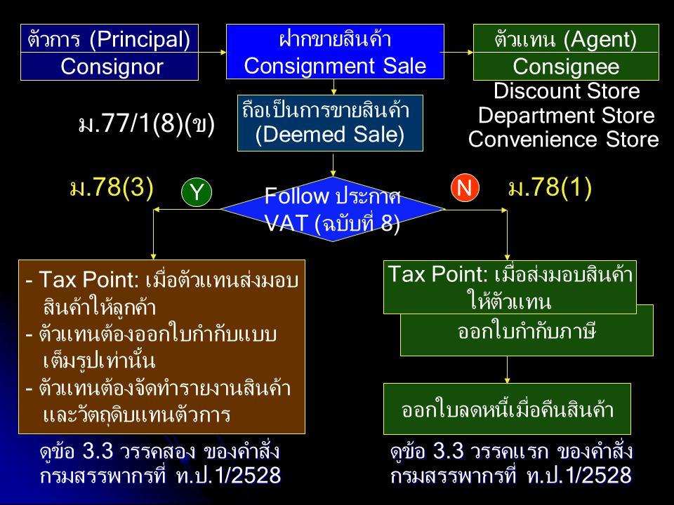 ม.77/1(8)(ข) ม.78(3) ม.78(1) ตัวการ (Principal) Consignor ฝากขายสินค้า
