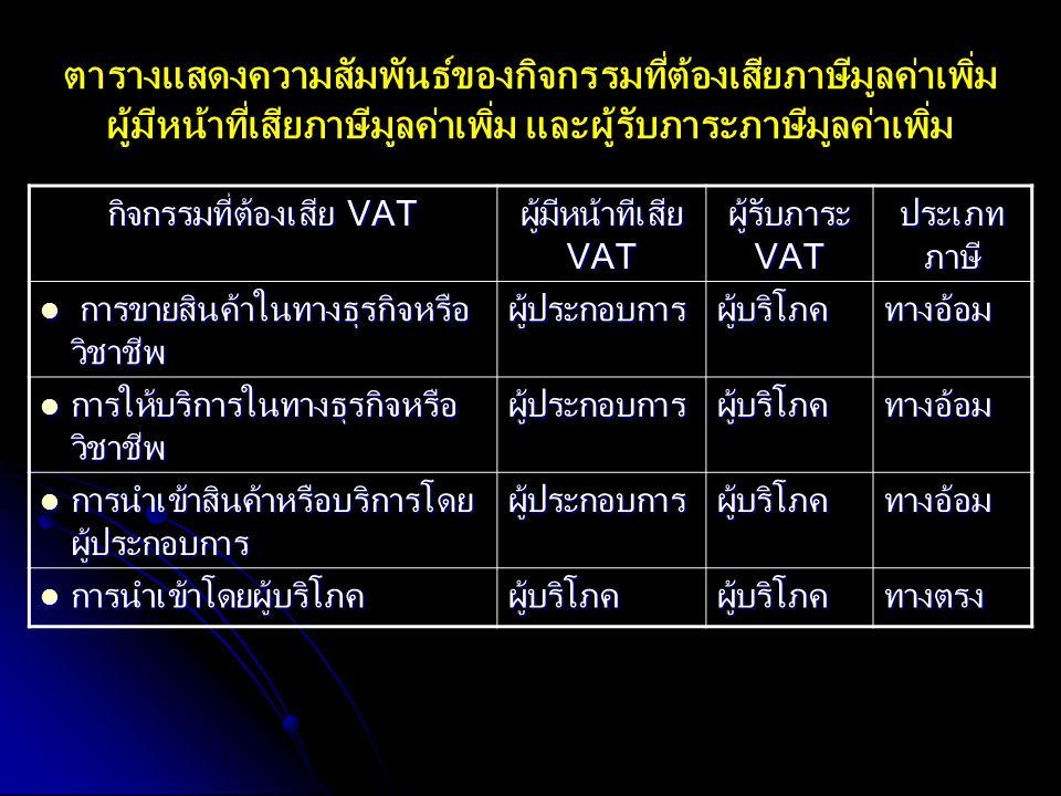 กิจกรรมที่ต้องเสีย VAT