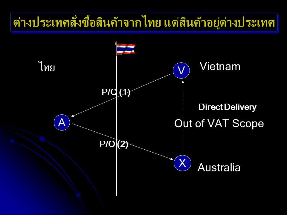 ต่างประเทศสั่งซื้อสินค้าจากไทย แต่สินค้าอยู่ต่างประเทศ