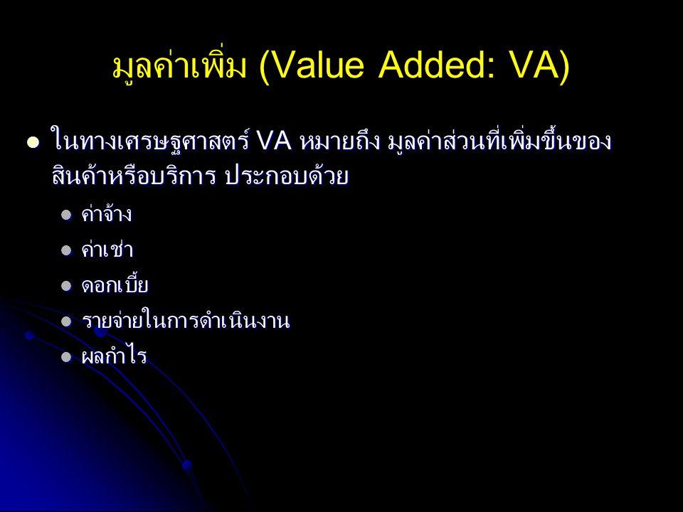 มูลค่าเพิ่ม (Value Added: VA)