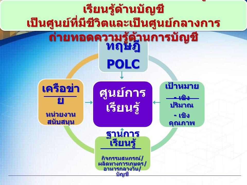 ศูนย์การเรียนรู้ ทฤษฎี POLC