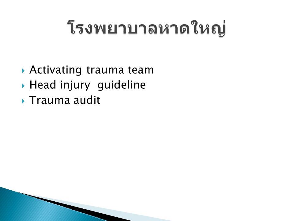 โรงพยาบาลหาดใหญ่ Activating trauma team Head injury guideline