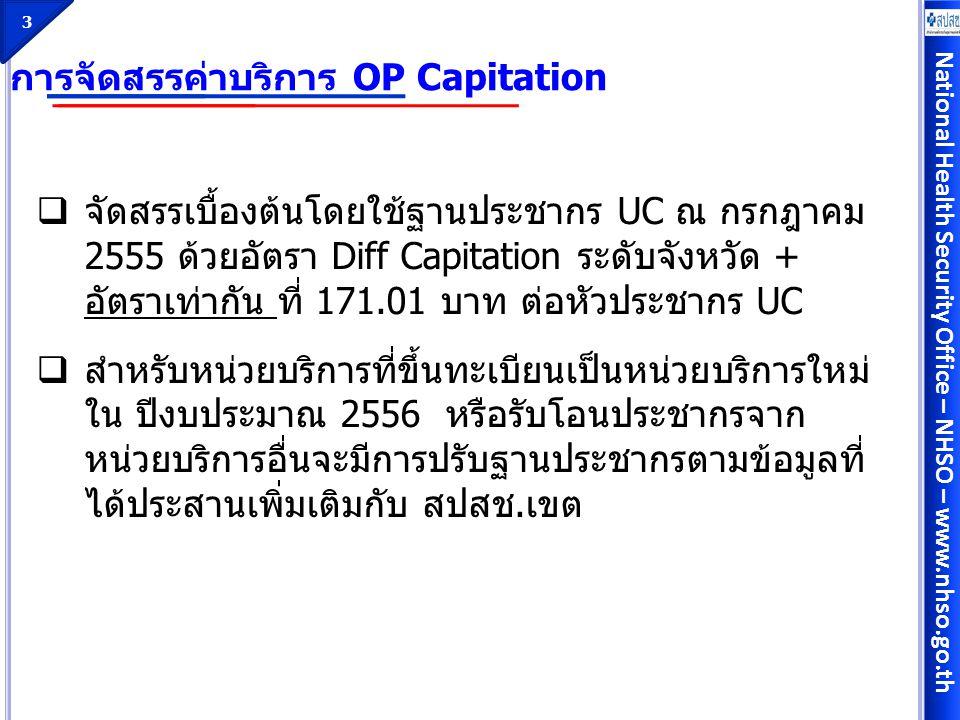การจัดสรรค่าบริการ OP Capitation