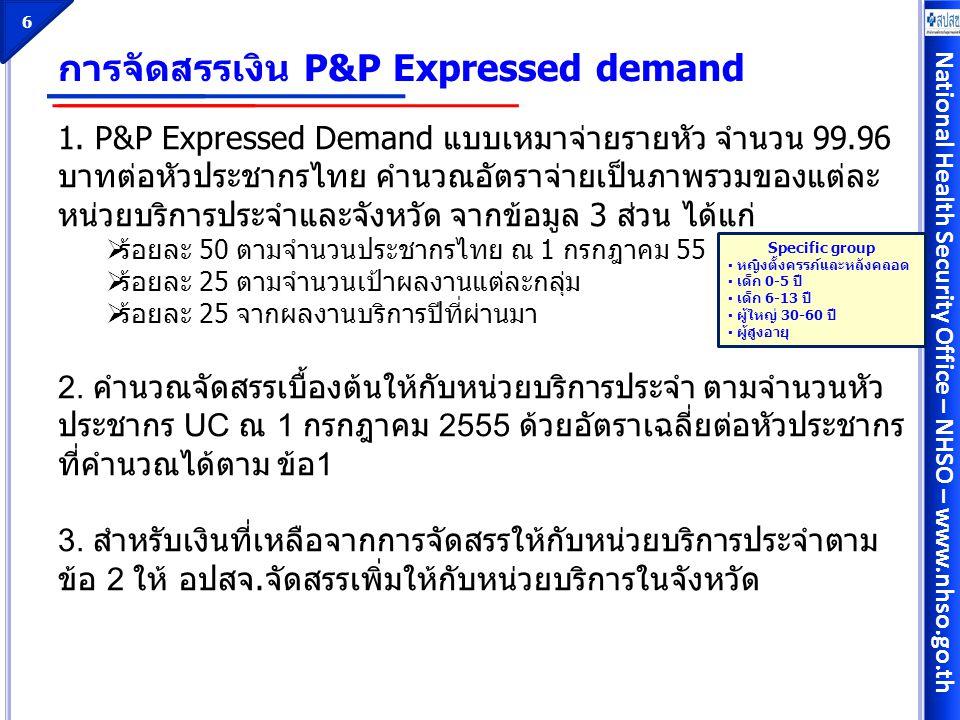 การจัดสรรเงิน P&P Expressed demand