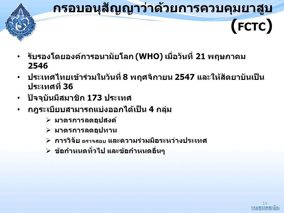 กรอบอนุสัญญาว่าด้วยการควบคุมยาสูบ (FCTC)