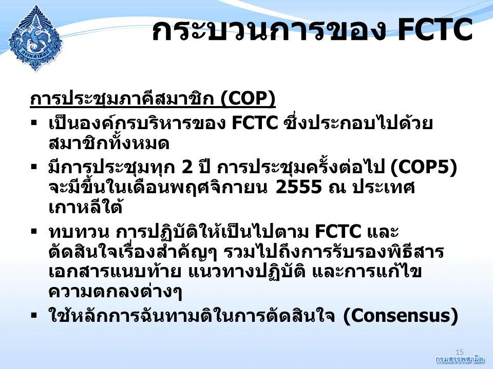 กระบวนการของ FCTC การประชุมภาคีสมาชิก (COP)