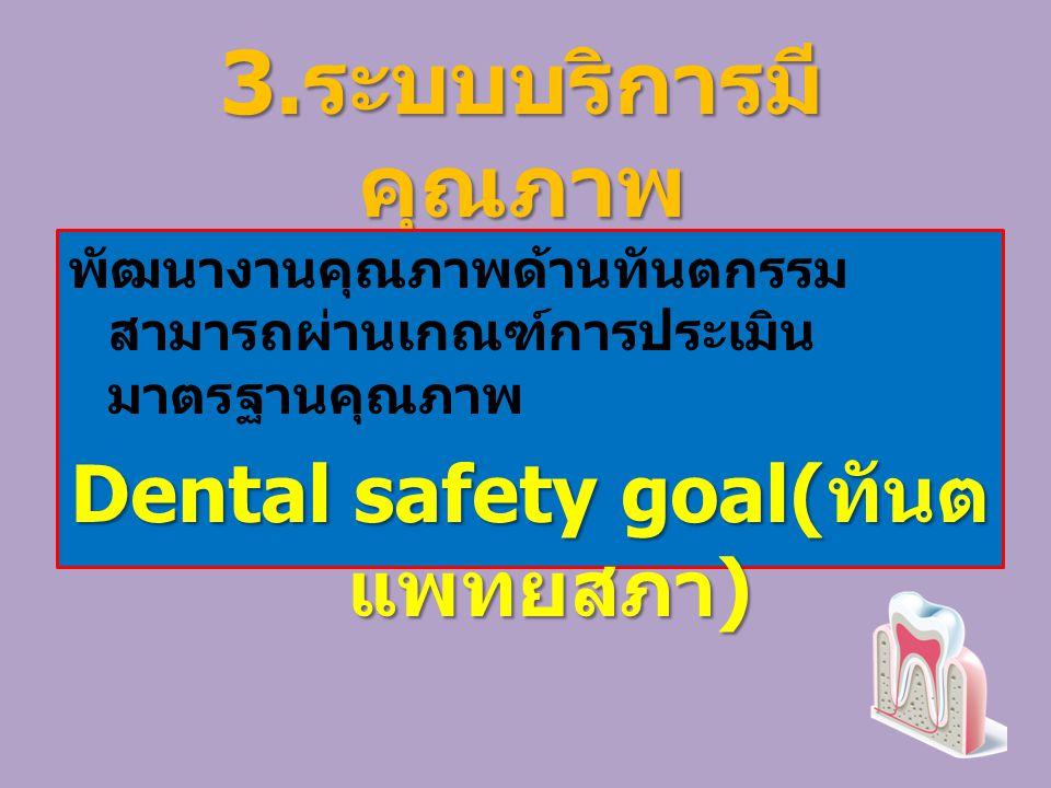 Dental safety goal(ทันตแพทยสภา)